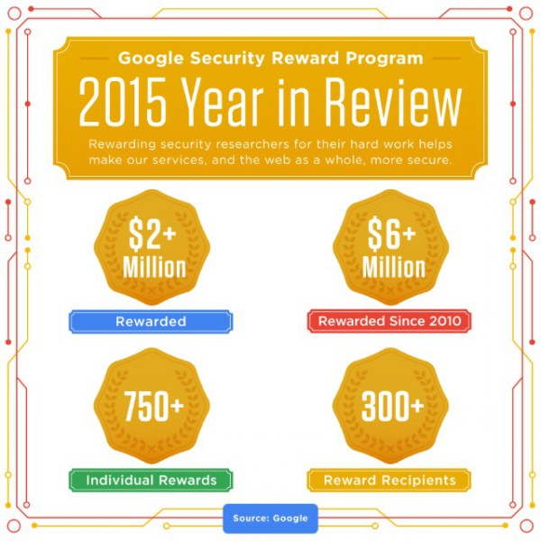 google_2015_year_in_review