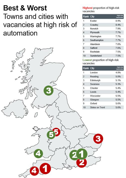 Adzuna Jobs Robots Automatization