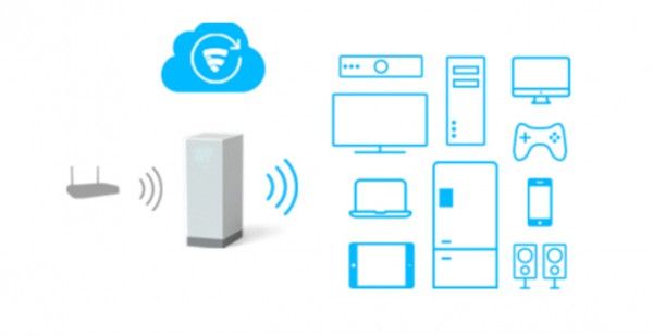 Streamlining Home Network Security [Q&A]