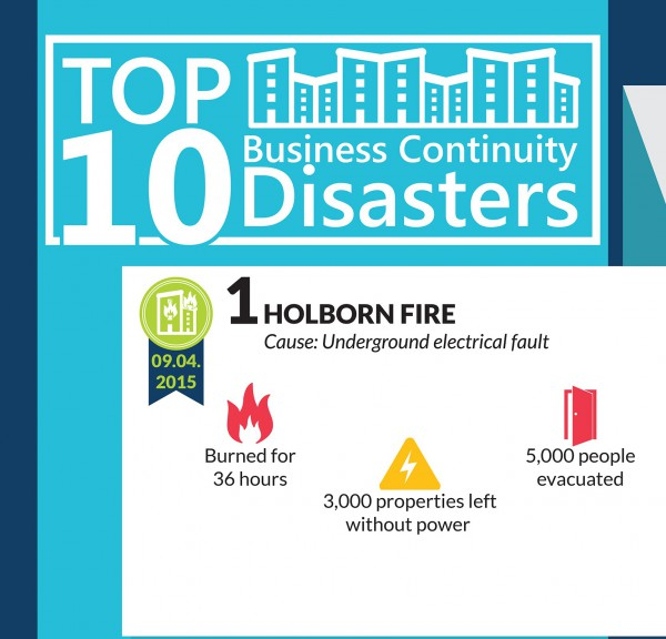 Top 10 business continuity