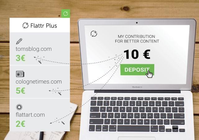 Adblock Plus and Flattr help sites earn money from ...