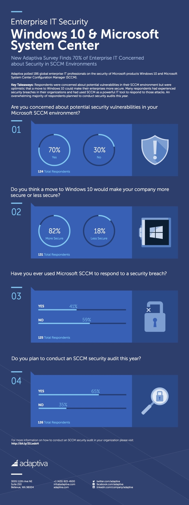 Adaptiva enterprise security infog