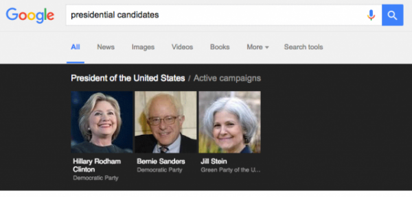 t-google-presidential-candidates-1469621881