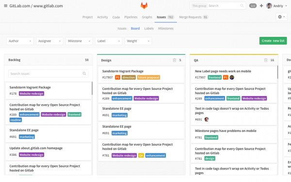 GitLab Issue Board