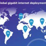 gigabit-a-big-deal