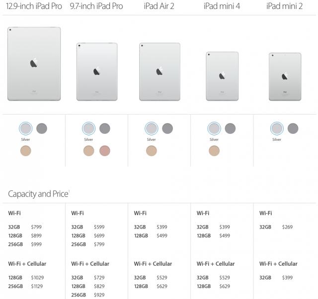Apple iPad September 2016 storage price