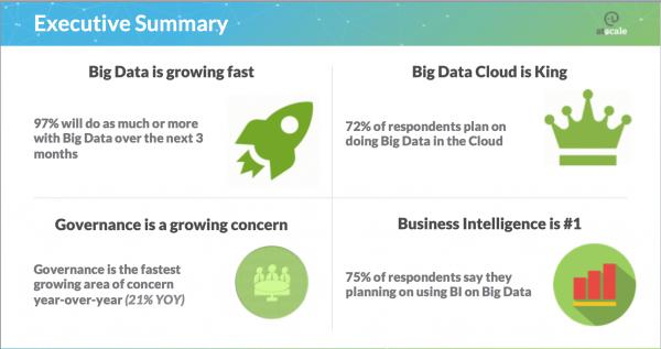 AtScale big data graphic