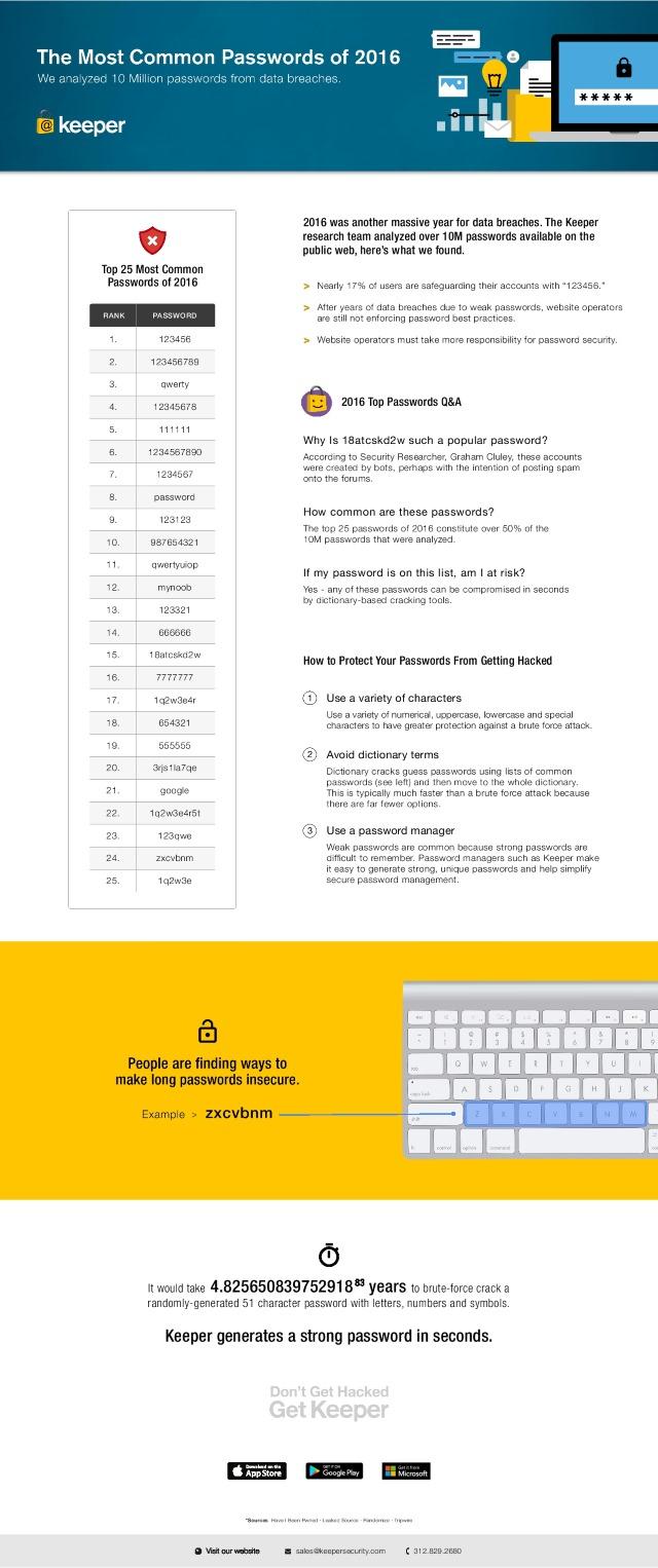 2016-passwords-small
