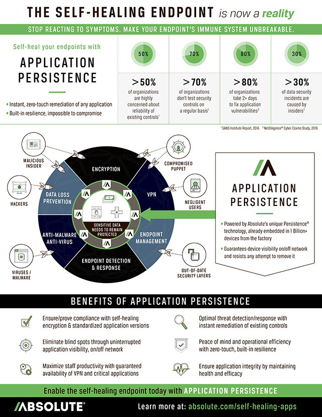 ABT-Application-Persistence-Infographic-012617