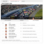 Daytona500-BingPredicts