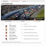 Daytona500-BingPredicts