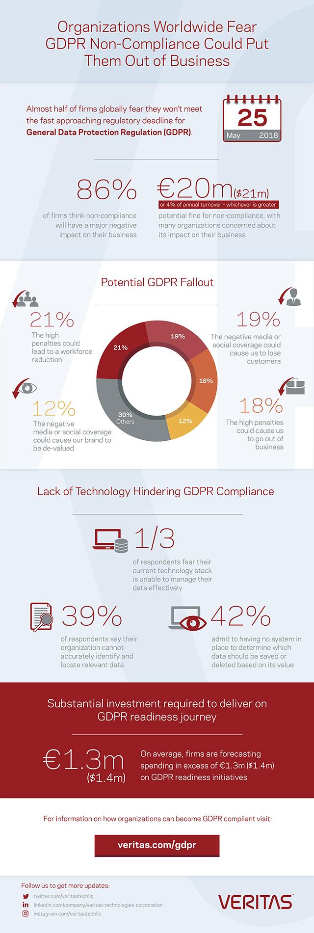 GDPR-Infographic-design-v4