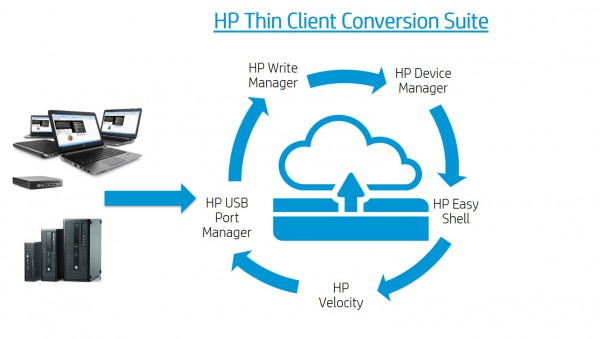 HP thin client graphic