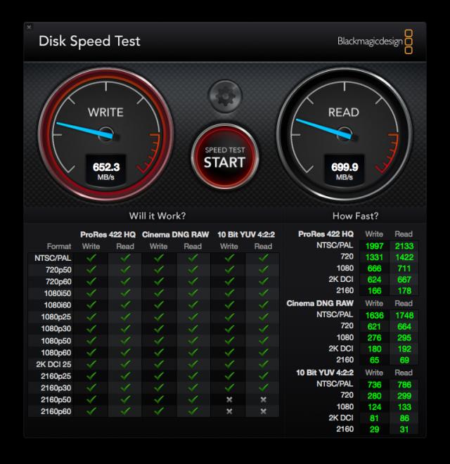 Blackmagic Disk Speed Test TarDisk 256GB