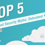 cloud myths header