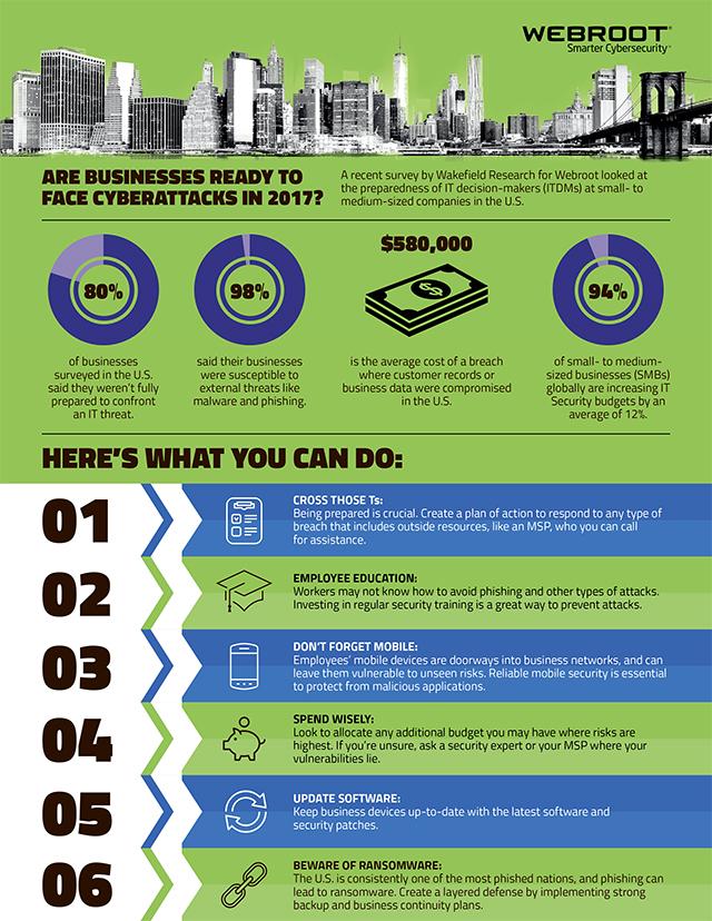 SMB-MSP-Survey_Infographic_US