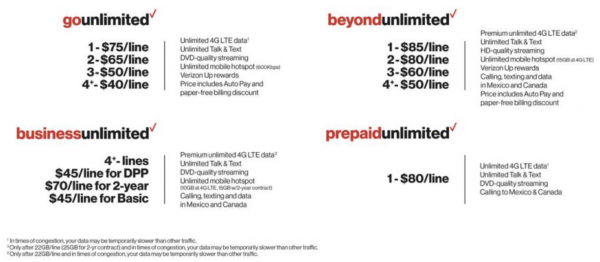 Verizon Aug 2017 Unlimited Plans