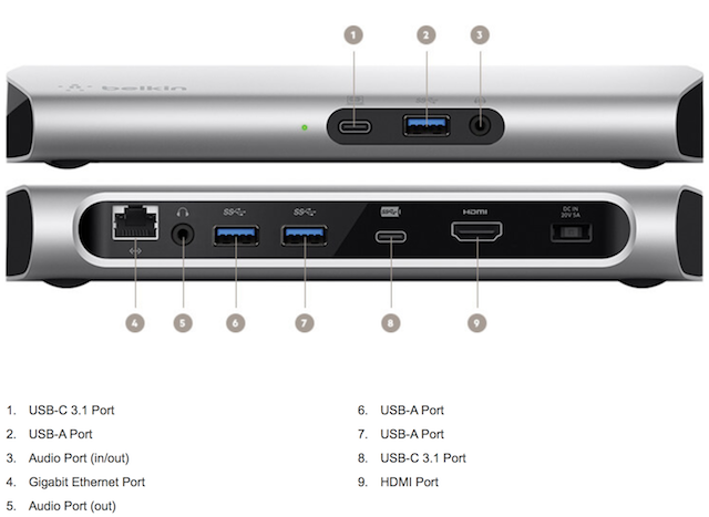 Belkin Launches Usb C 3 1 Express Dock Hd But You Probably Don T Want It Betanews