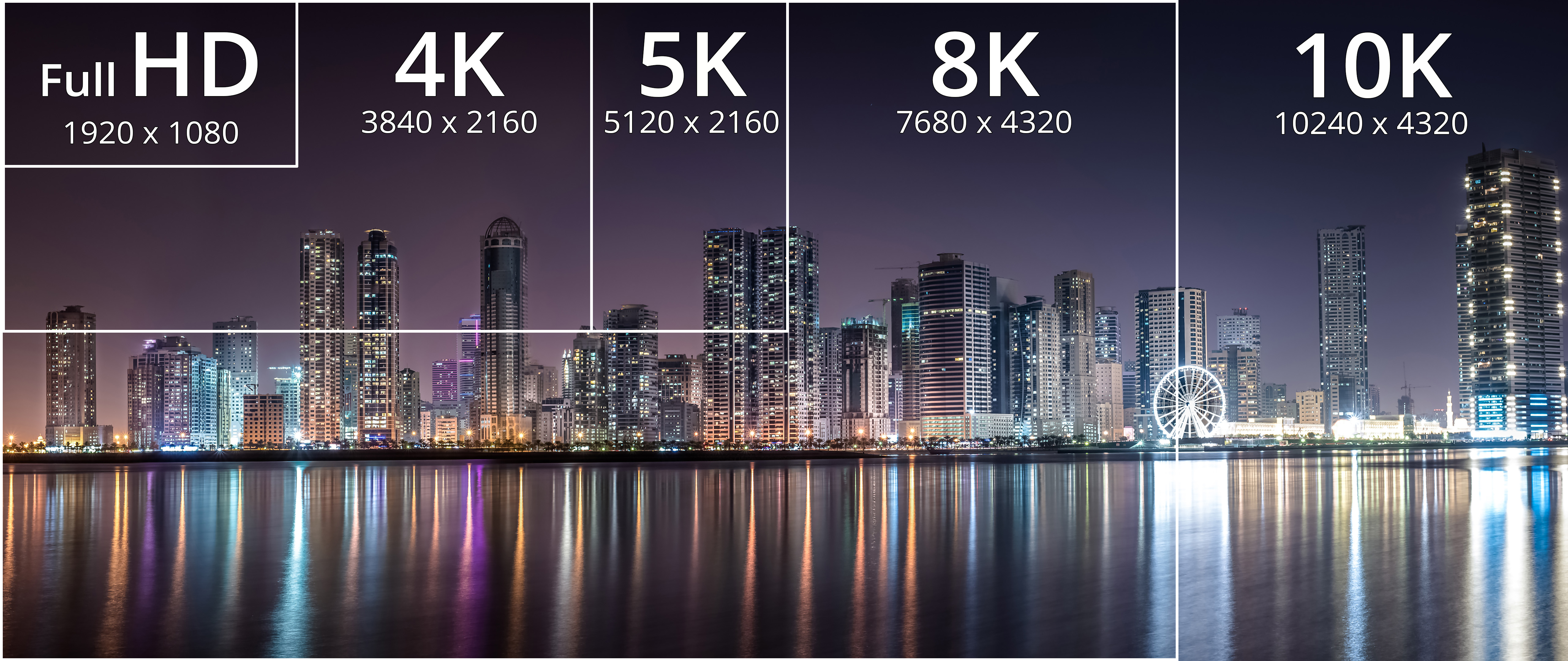 Throw That New 4K Tv Into The Garbage -- 10K Is Here -3930