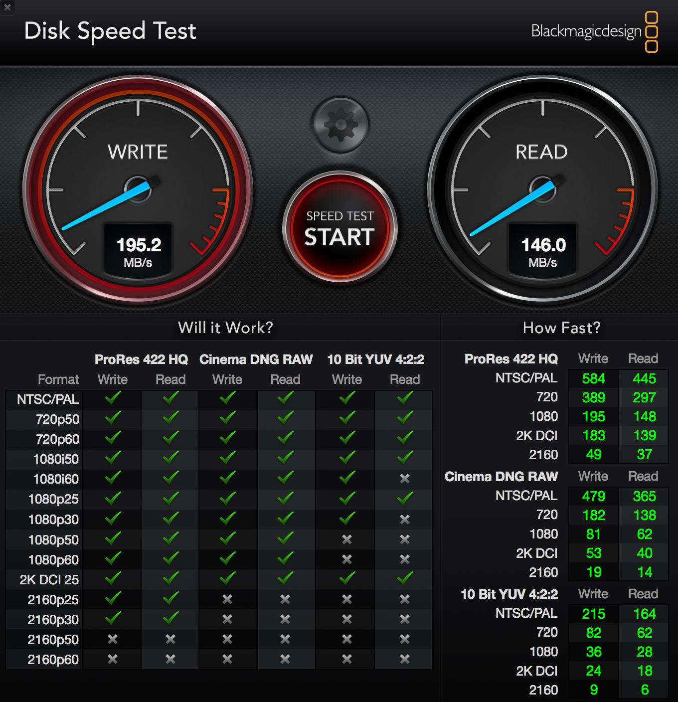 Western Digital My Book Duo 20TB USB-C external RAID hard disk drive