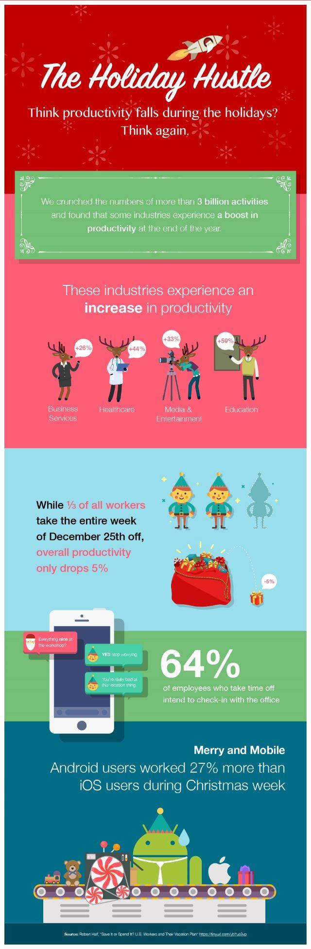 Egnyte Xmas infographic