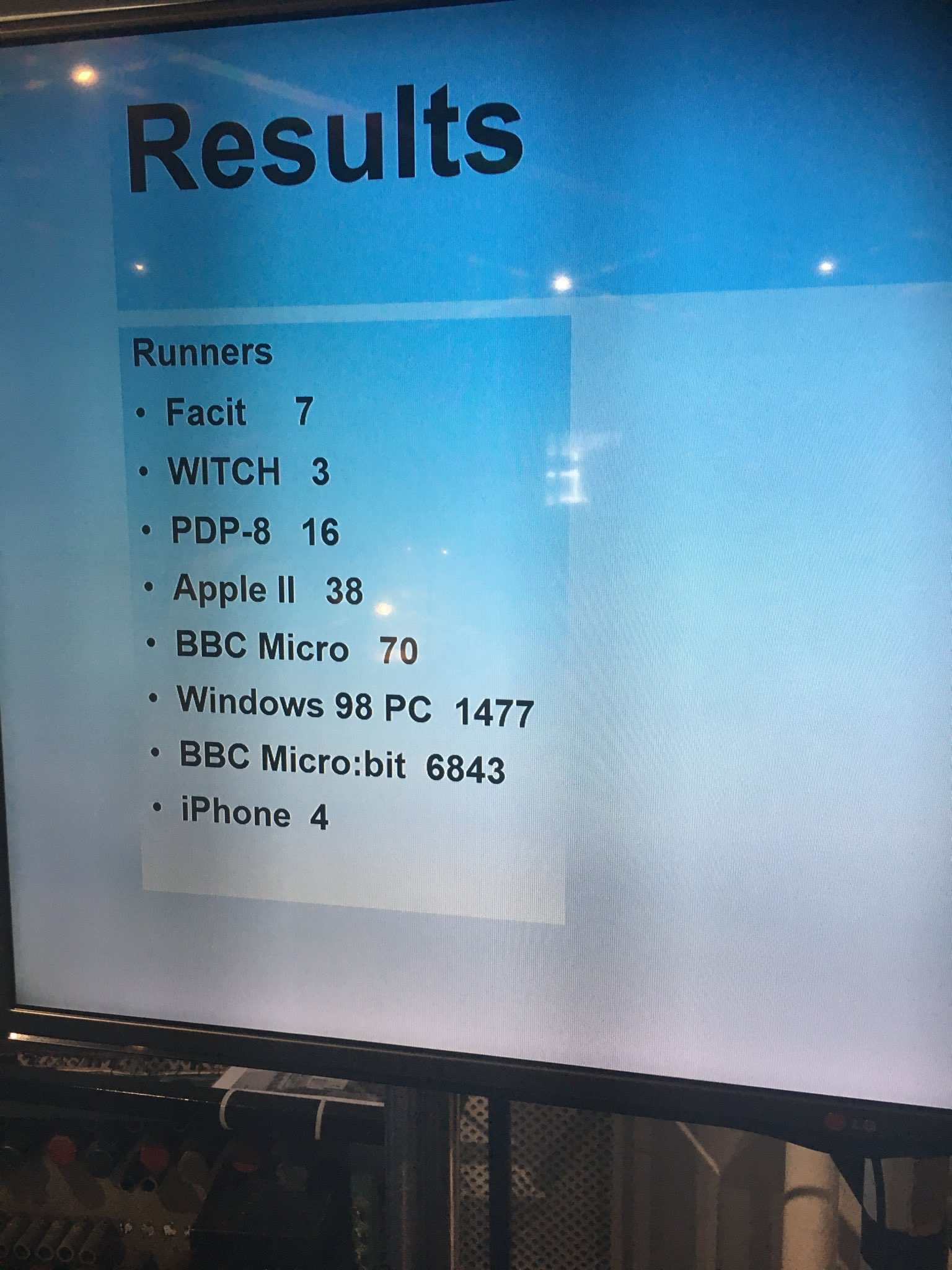 iPhone beaten in performance race by 1970's Apple II and other even