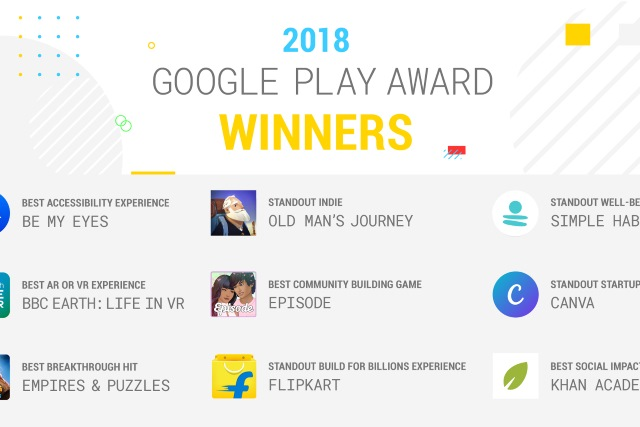 2018 Google Play Awards