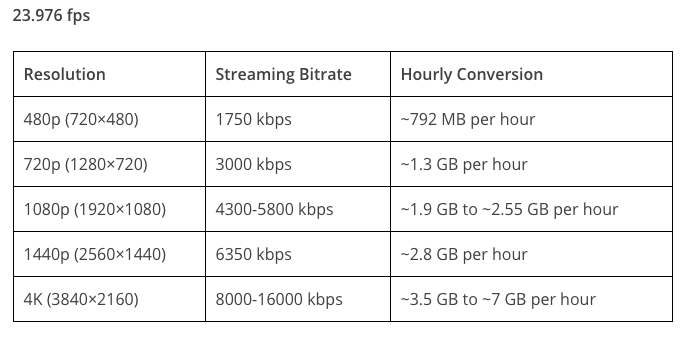 Xfinity Live Tv Buffering