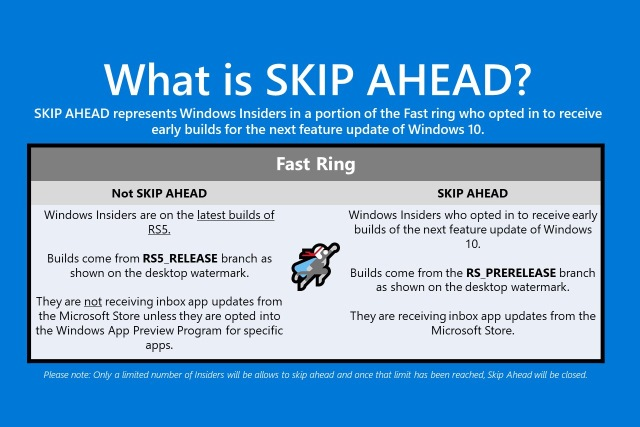 Windows 10 Skip Ahead