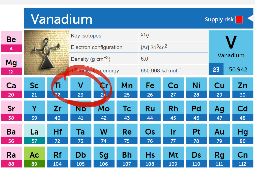 Get ready for Windows 10 'Vanadium' | BetaNews