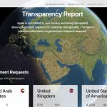 Apple transparency report site