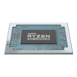 AMD Ryzen 1000