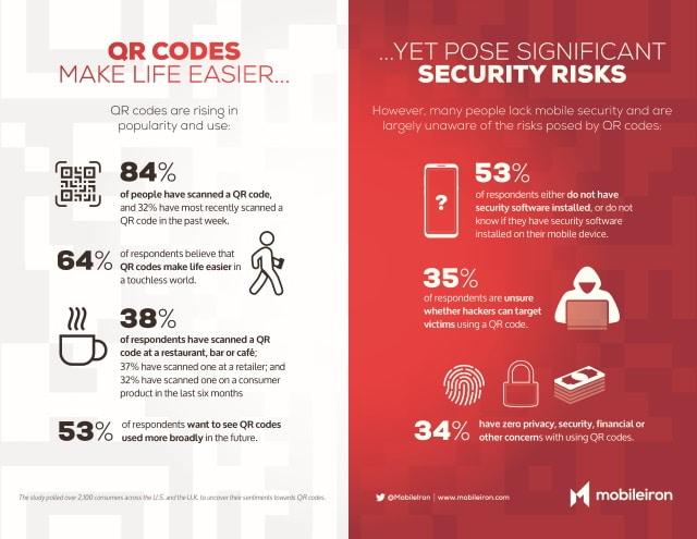 MobileIron QR code infographic
