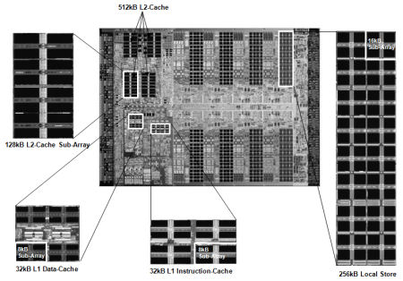 A photographic overview of the components of IBM's 65 nm edition of the Cell CPU