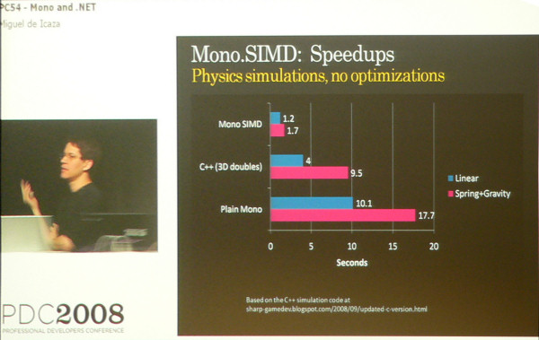 The Mono Project's Miguel de Icaza demonstrates Mono 2.0 at PDC 2008 in Los Angeles, October 29.