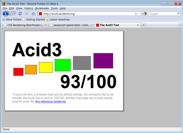 The latest Acid3 test score from Firefox 3.1 Beta 3.