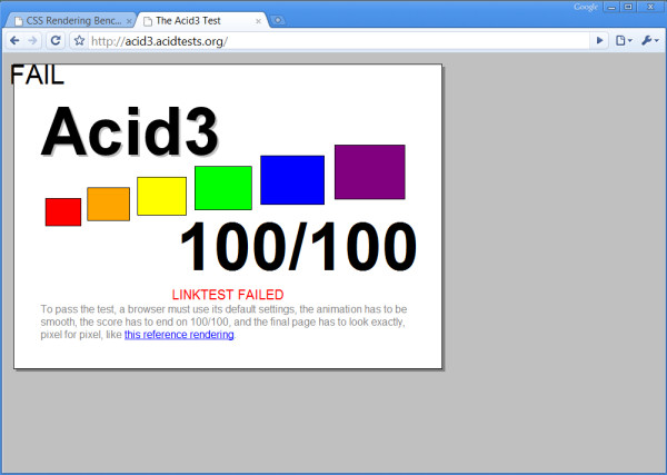 Google's first 100% score on the Acid3 test with build 2.0.169.1...though we don't know where the 'FAIL' came from.