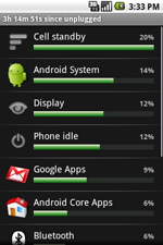 android donut battery monitor