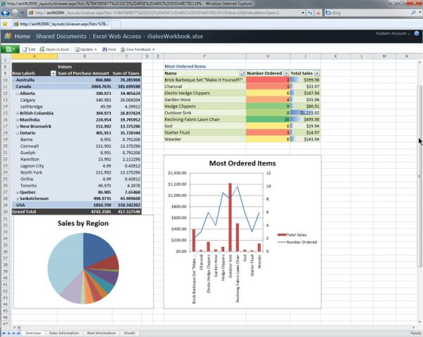 An Excel document editable directly through a Web browser pointed at a SharePoint 2010 site, as demonstrated at a Microsoft SharePoint conference in Las Vegas, October 19, 2009.