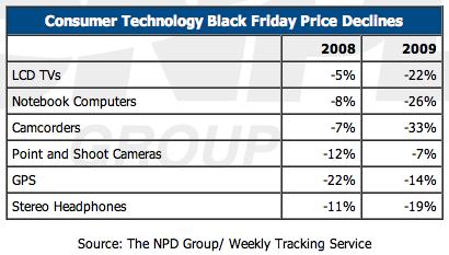NPD-Black Friday 2009