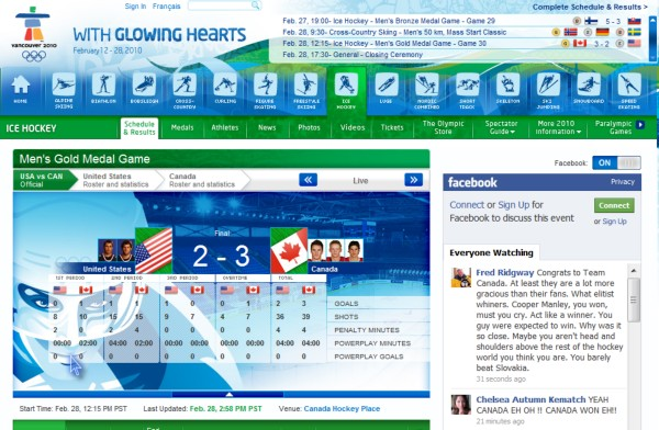How Facebook reported the results of the Gold Medal Canada vs. US hockey game, rendered in Firefox 3.6.