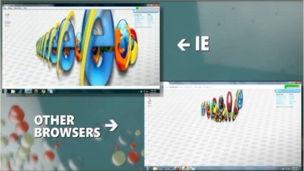 A MIX 10 test of graphics object rendering shows more things tend to move more fluidly in IE9 than Google Chrome.