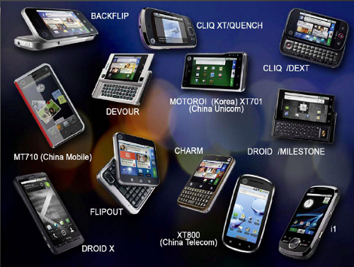 All of Motorola's Android devices, Q2 2010