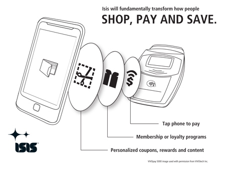 Isis NFC wallet phone