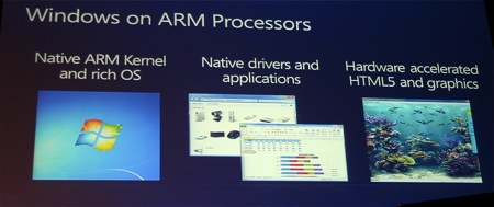 Windows for ARM