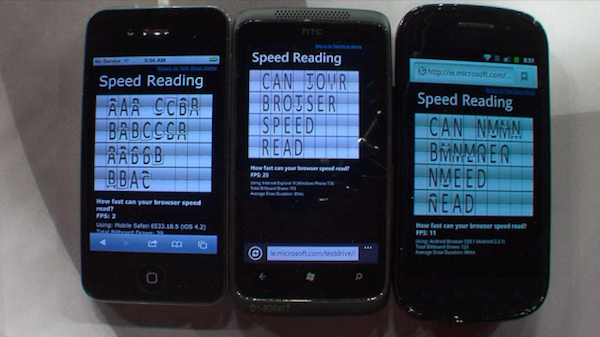 Windows Phone Mango Read Test