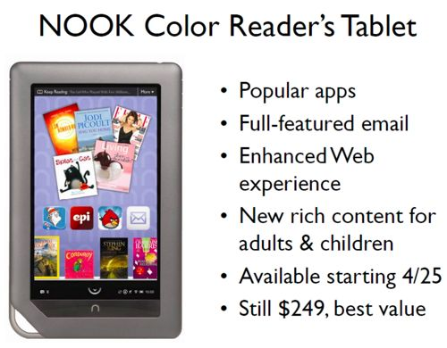 Nook Color update