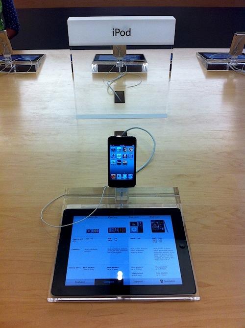 iPad station for iPod