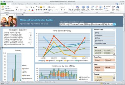 EXCEL (EXCEL__) on Twitter