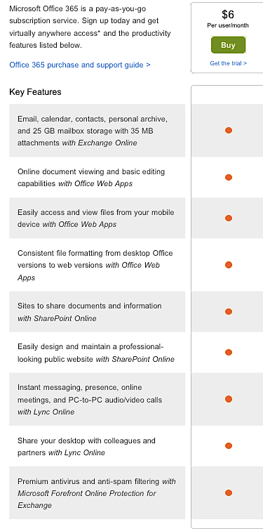 Office 365 P Plan